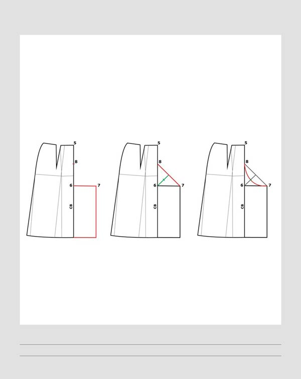 آموزش طراحی الگو دامن شلواری